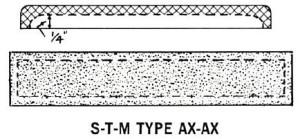 type_AX_AX
